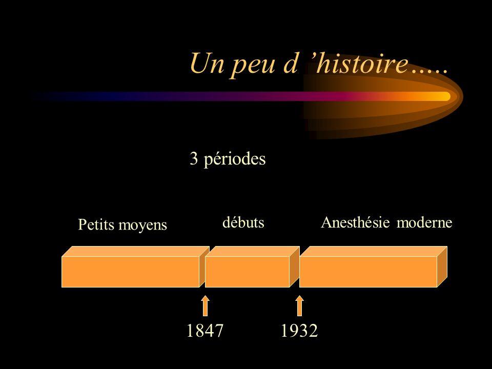 Un peu d 'histoire….. 3 périodes 1847 1932 Petits moyens débuts