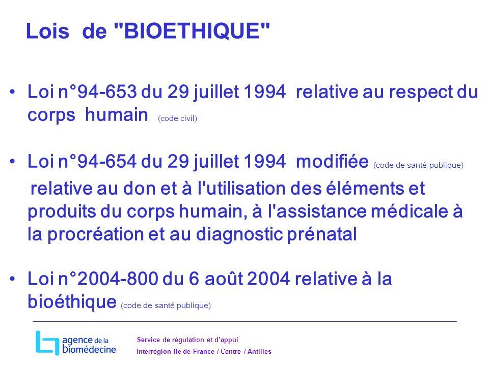 Lois de BIOETHIQUE Loi n°94-653 du 29 juillet 1994 relative au respect du corps humain (code civil)