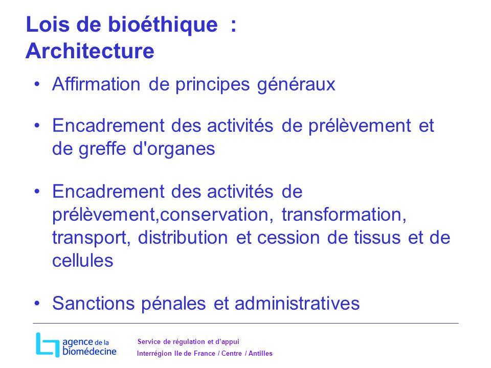 Lois de bioéthique : Architecture