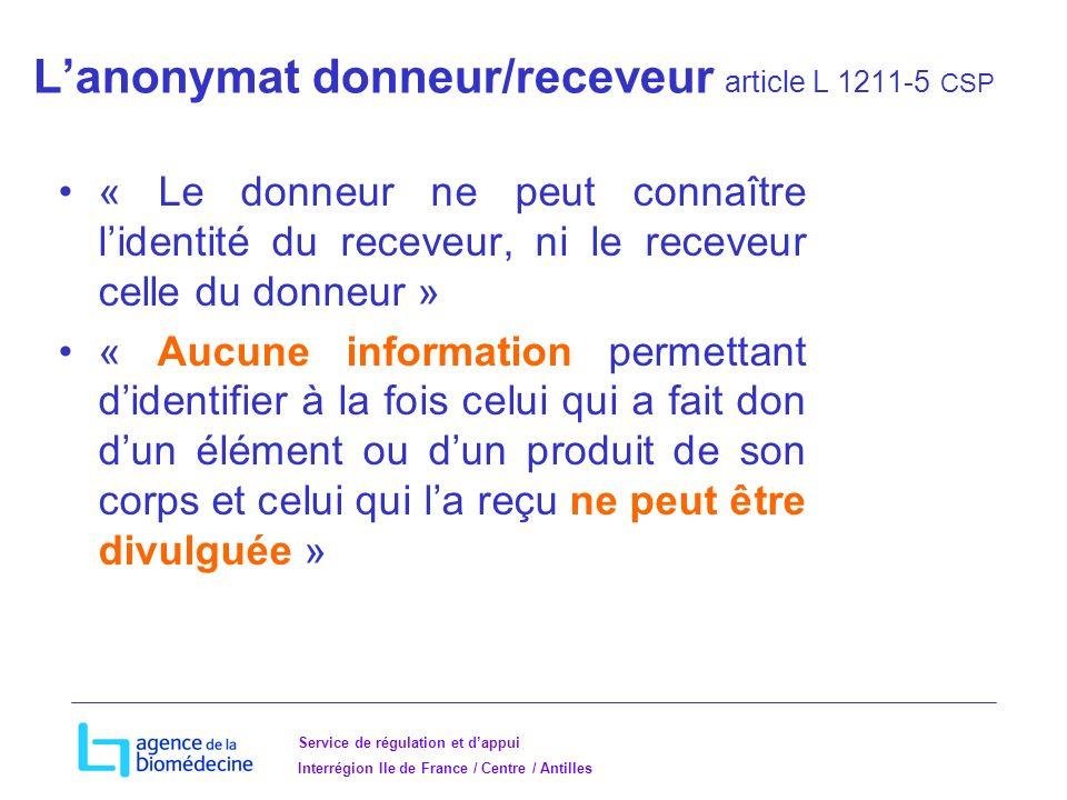 L'anonymat donneur/receveur article L 1211-5 CSP