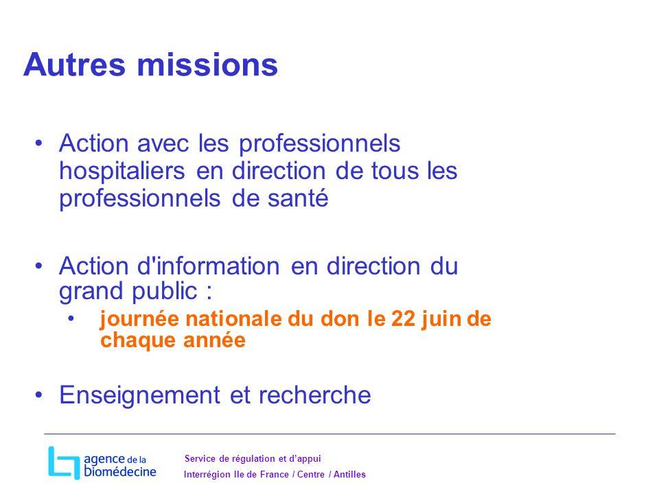Autres missions Action avec les professionnels hospitaliers en direction de tous les professionnels de santé.