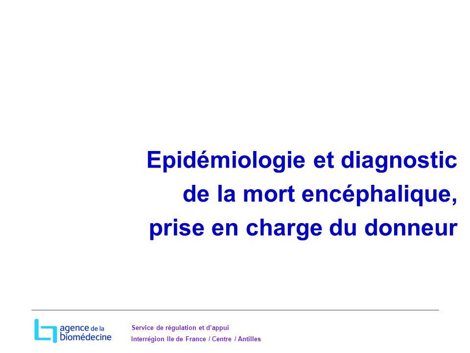 Epidémiologie et diagnostic