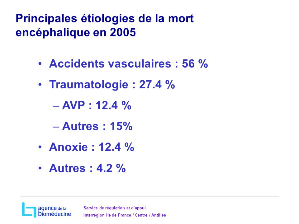 Principales étiologies de la mort encéphalique en 2005