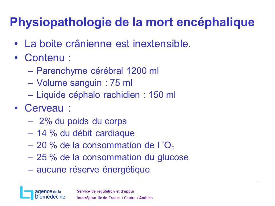 Physiopathologie de la mort encéphalique