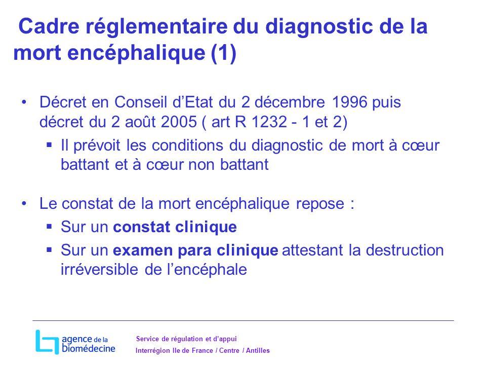 Cadre réglementaire du diagnostic de la mort encéphalique (1)