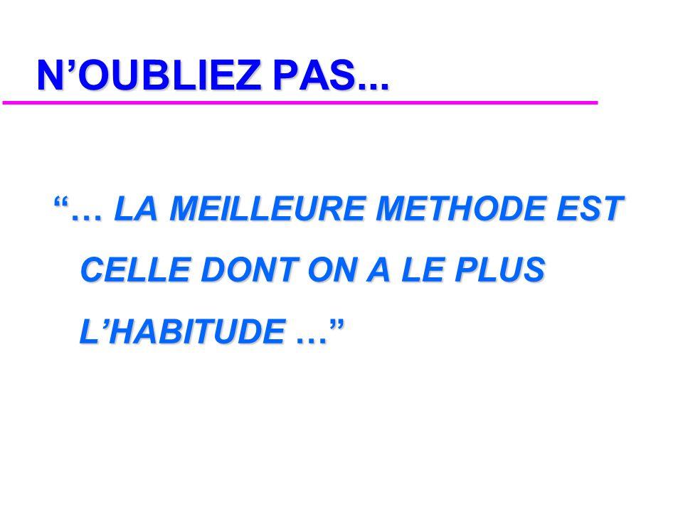 N'OUBLIEZ PAS... … LA MEILLEURE METHODE EST CELLE DONT ON A LE PLUS L'HABITUDE …