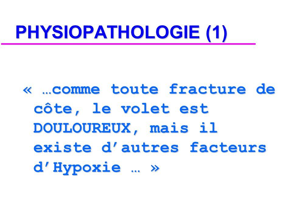 PHYSIOPATHOLOGIE (1) « …comme toute fracture de côte, le volet est DOULOUREUX, mais il existe d'autres facteurs d'Hypoxie … »