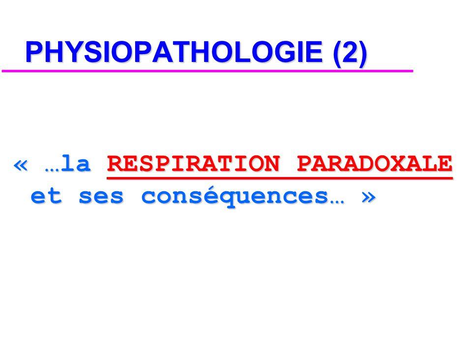PHYSIOPATHOLOGIE (2) « …la RESPIRATION PARADOXALE et ses conséquences… »