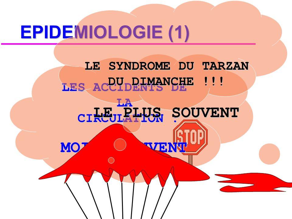 EPIDEMIOLOGIE (1) LE PLUS SOUVENT MOINS SOUVENT LE SYNDROME DU TARZAN