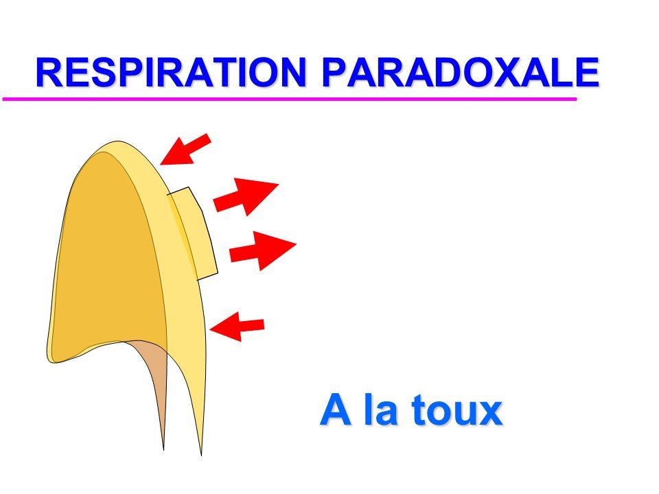 RESPIRATION PARADOXALE
