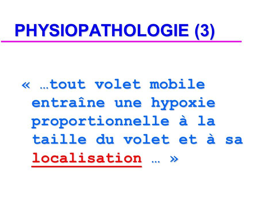 PHYSIOPATHOLOGIE (3) « …tout volet mobile entraîne une hypoxie proportionnelle à la taille du volet et à sa localisation … »