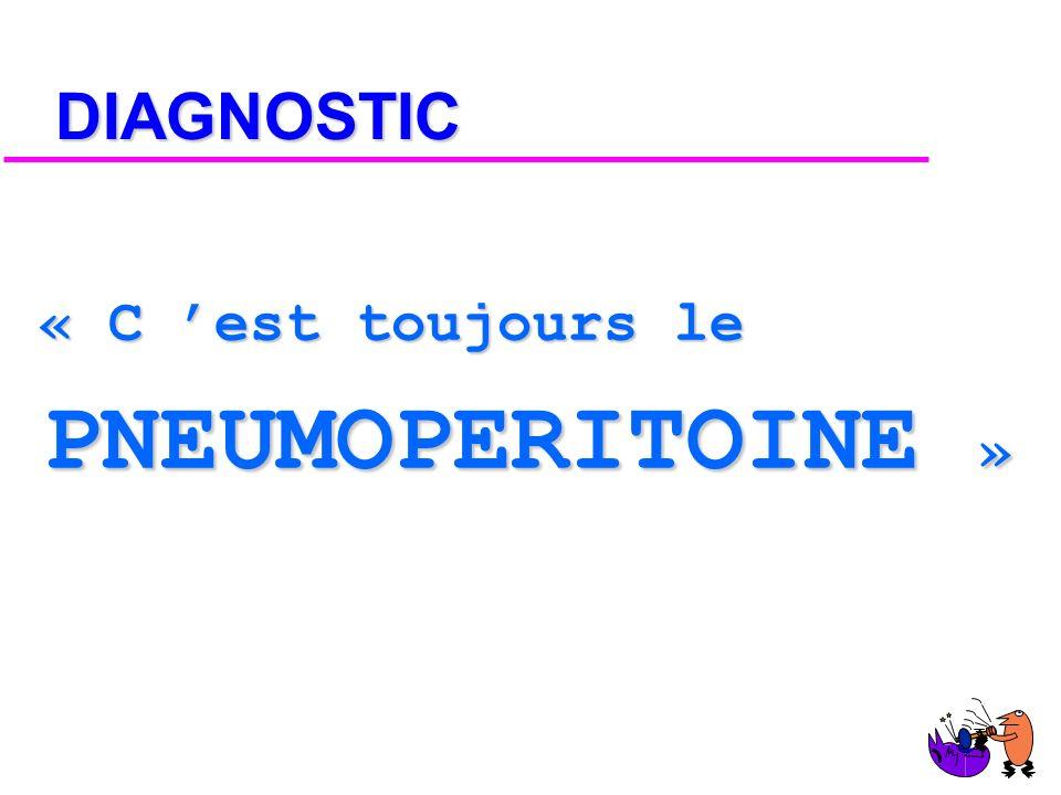 DIAGNOSTIC « C 'est toujours le PNEUMOPERITOINE »