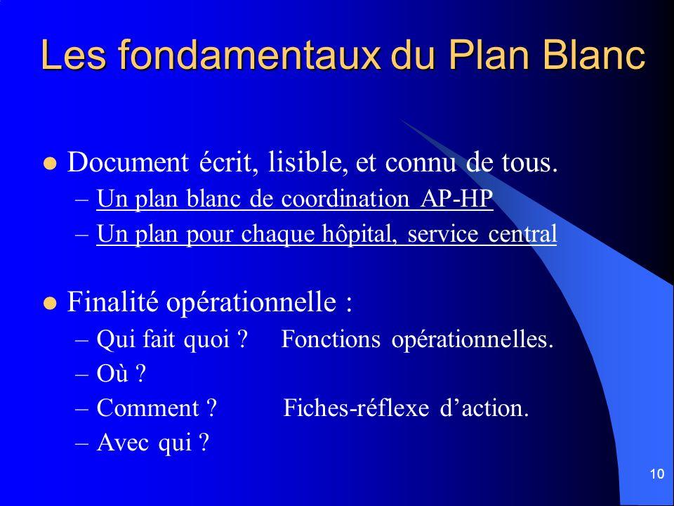 Les fondamentaux du Plan Blanc