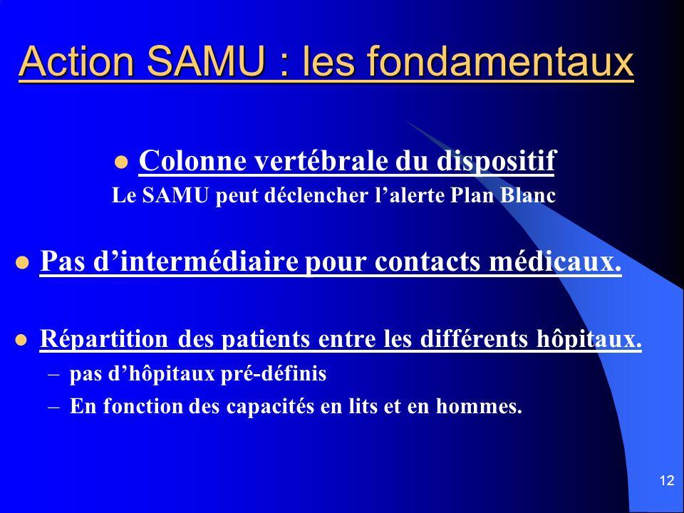 Action SAMU : les fondamentaux