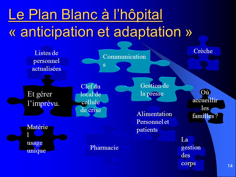 Le Plan Blanc à l'hôpital « anticipation et adaptation »