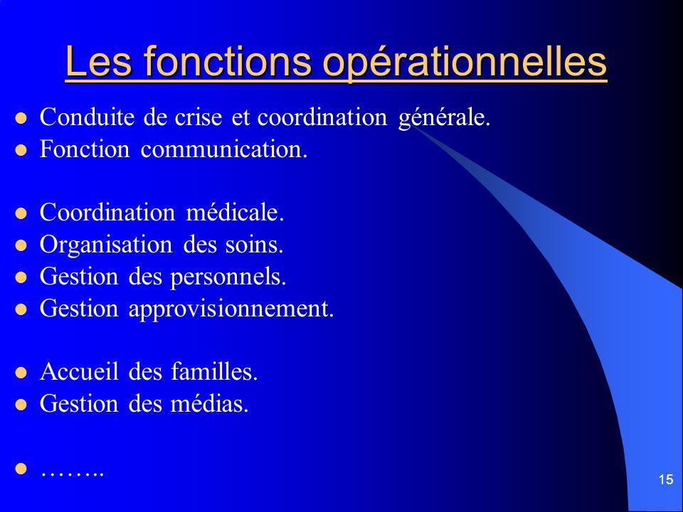 Les fonctions opérationnelles