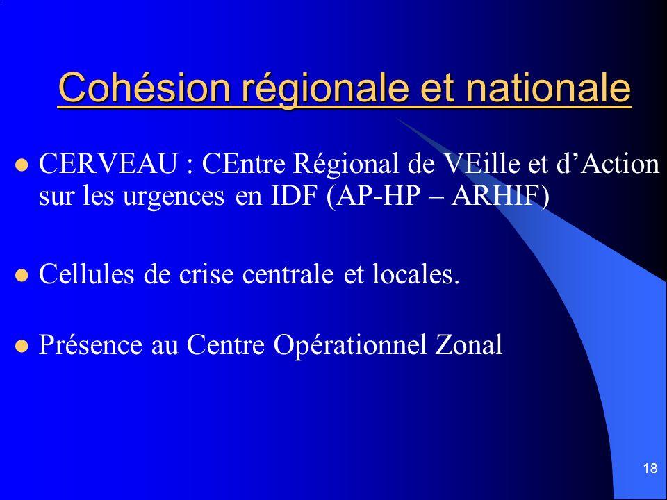 Cohésion régionale et nationale