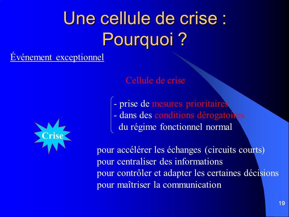 Une cellule de crise : Pourquoi