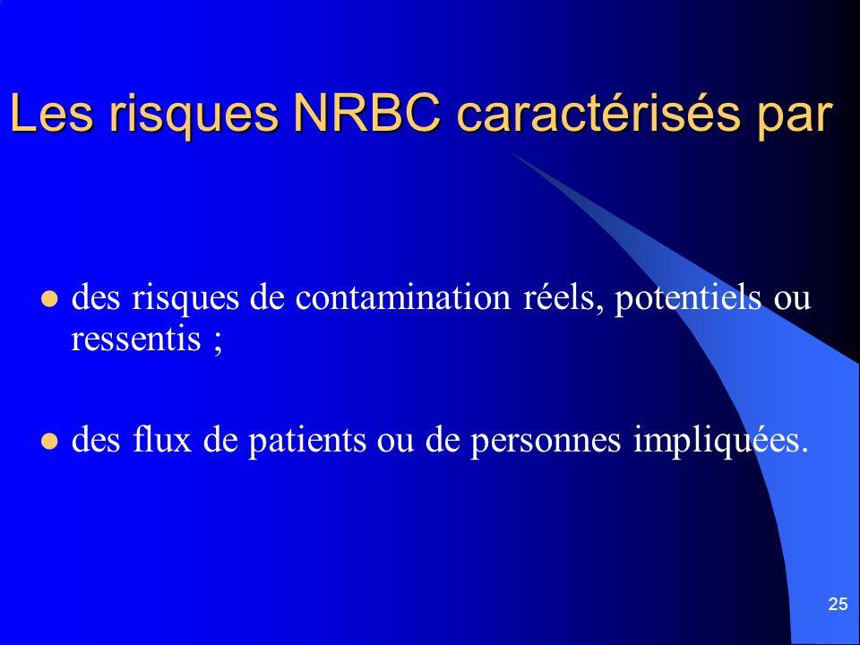 Les risques NRBC caractérisés par