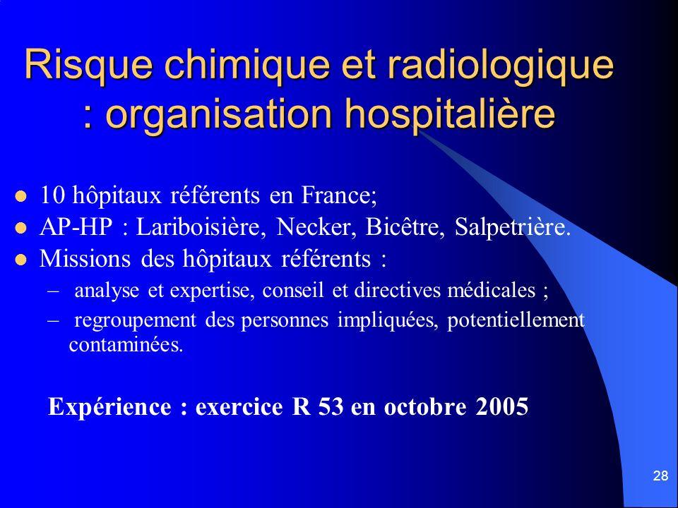 Risque chimique et radiologique : organisation hospitalière