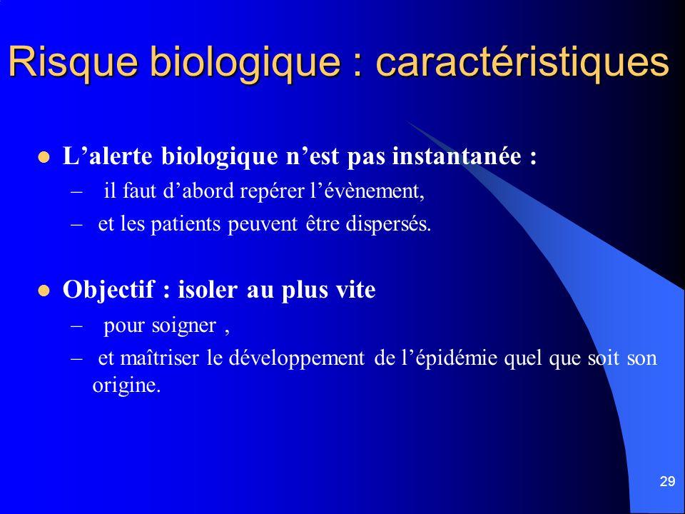 Risque biologique : caractéristiques