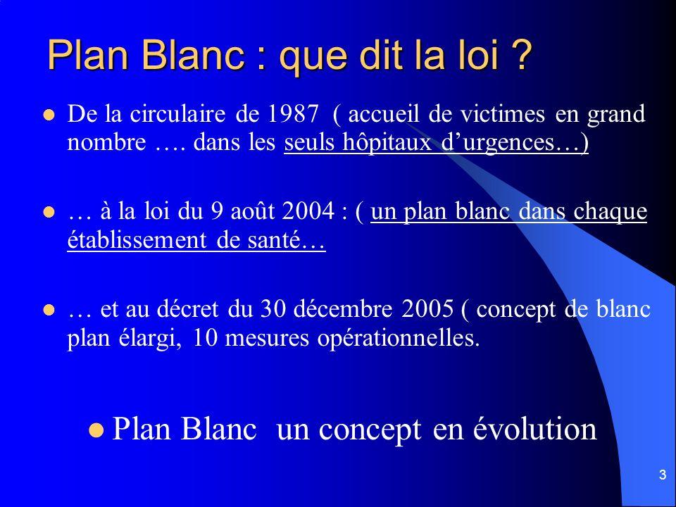 Plan Blanc : que dit la loi