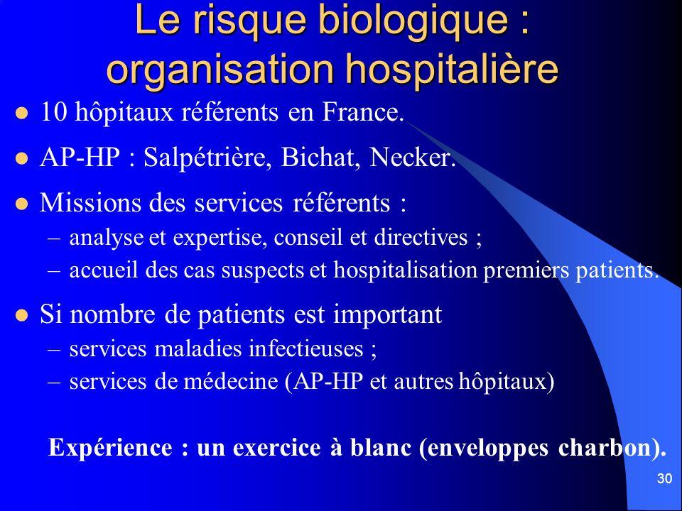 Le risque biologique : organisation hospitalière