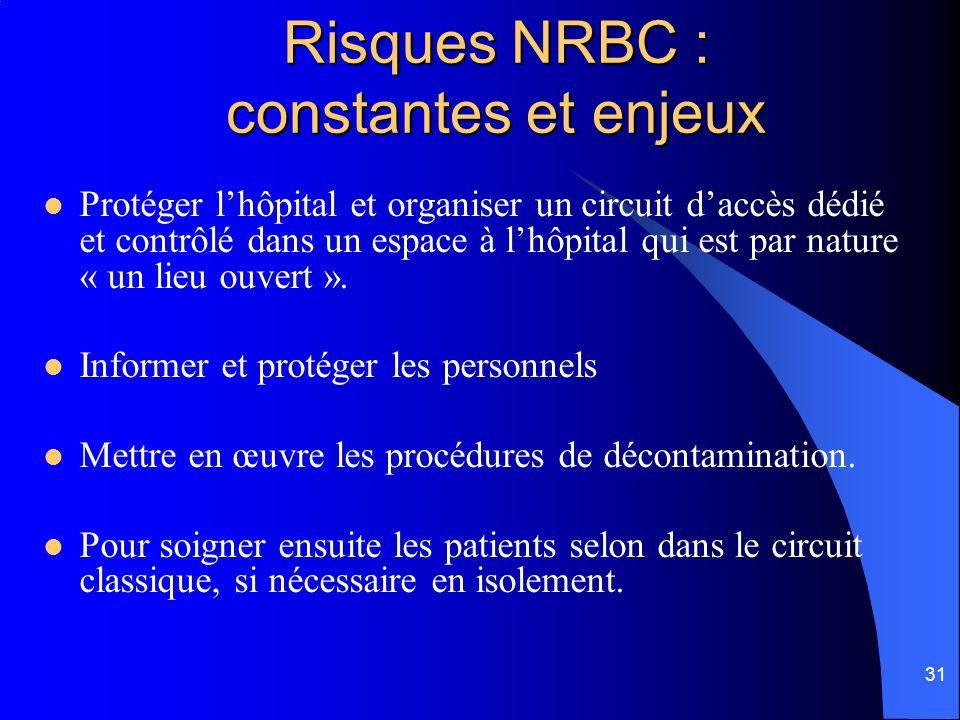 Risques NRBC : constantes et enjeux