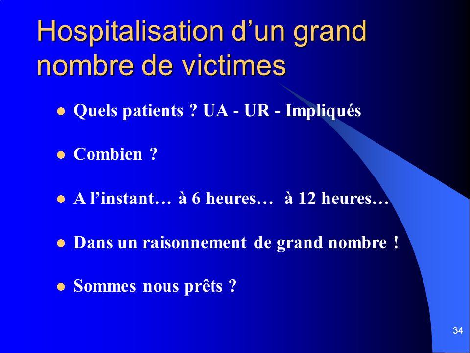 Hospitalisation d'un grand nombre de victimes