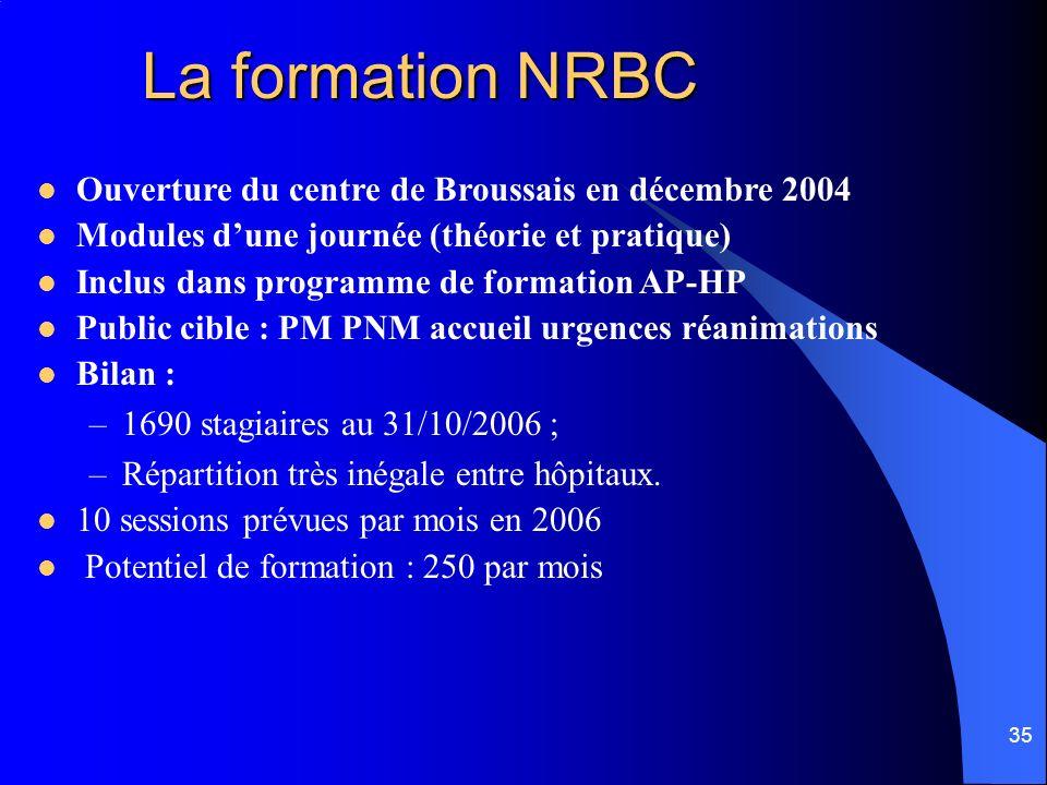 La formation NRBC Ouverture du centre de Broussais en décembre 2004