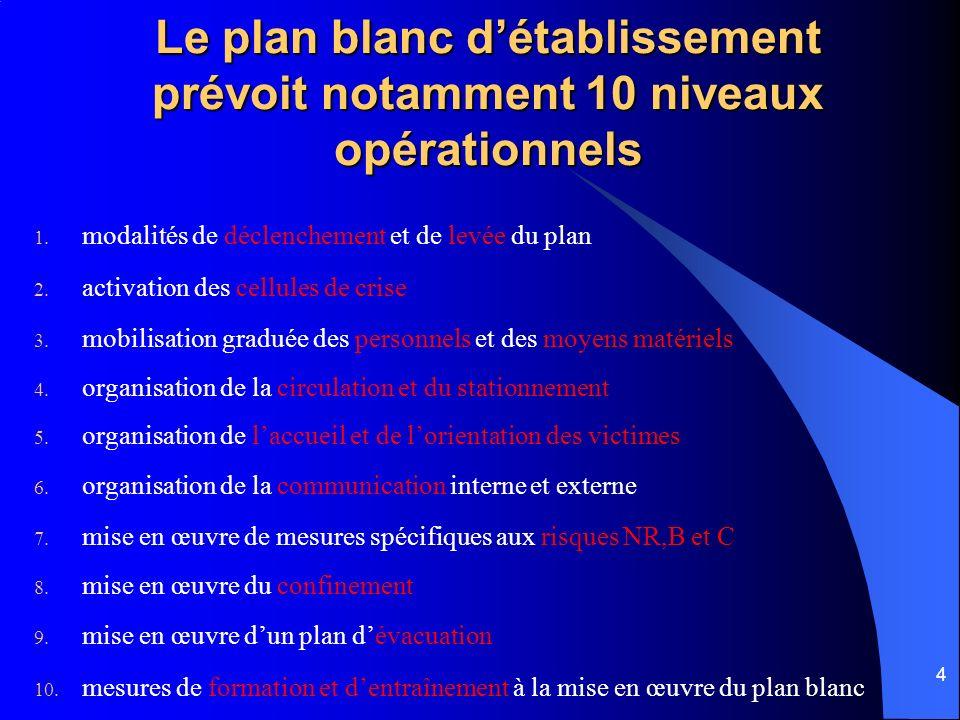 Le plan blanc d'établissement prévoit notamment 10 niveaux opérationnels