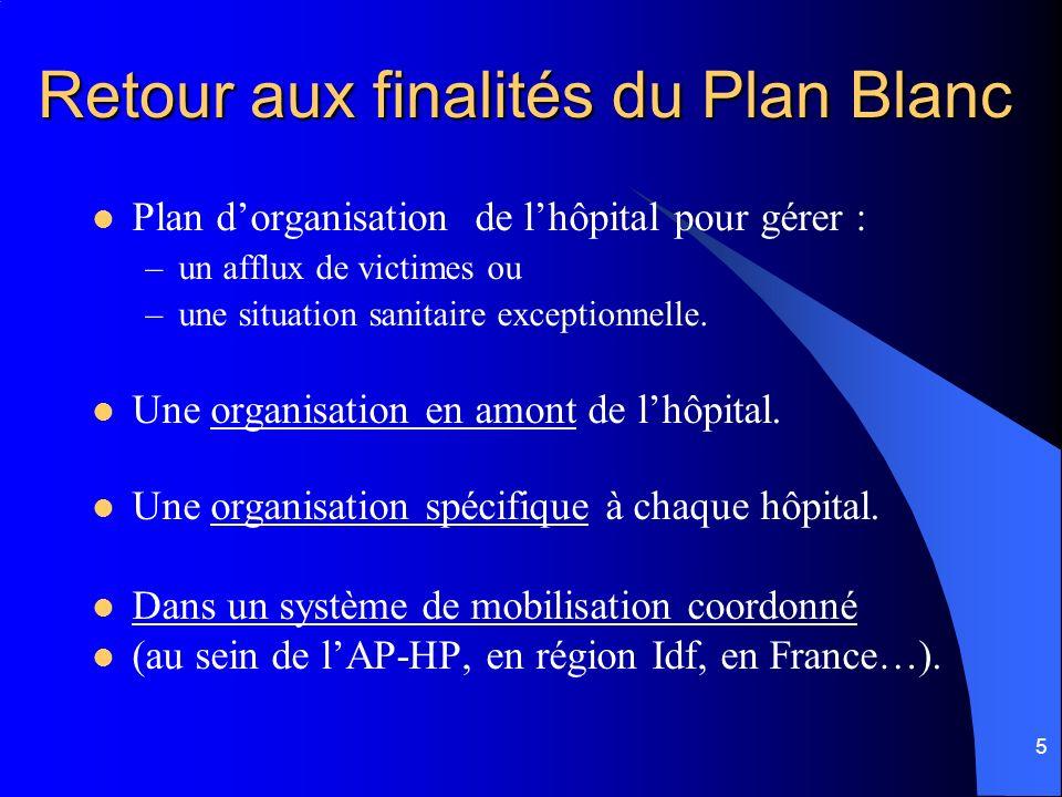 Retour aux finalités du Plan Blanc