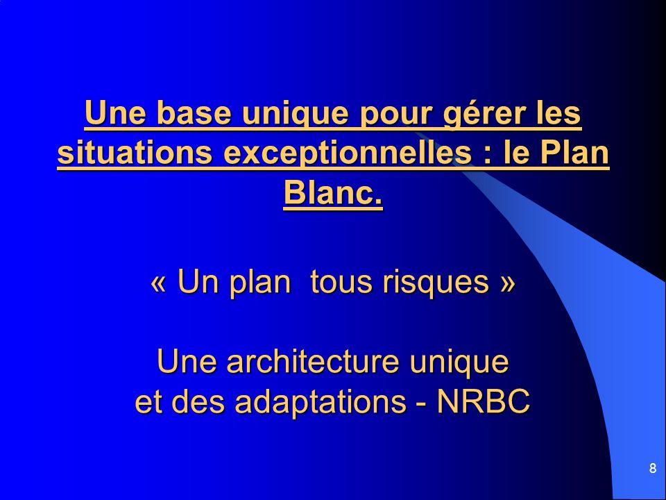 Une base unique pour gérer les situations exceptionnelles : le Plan Blanc.