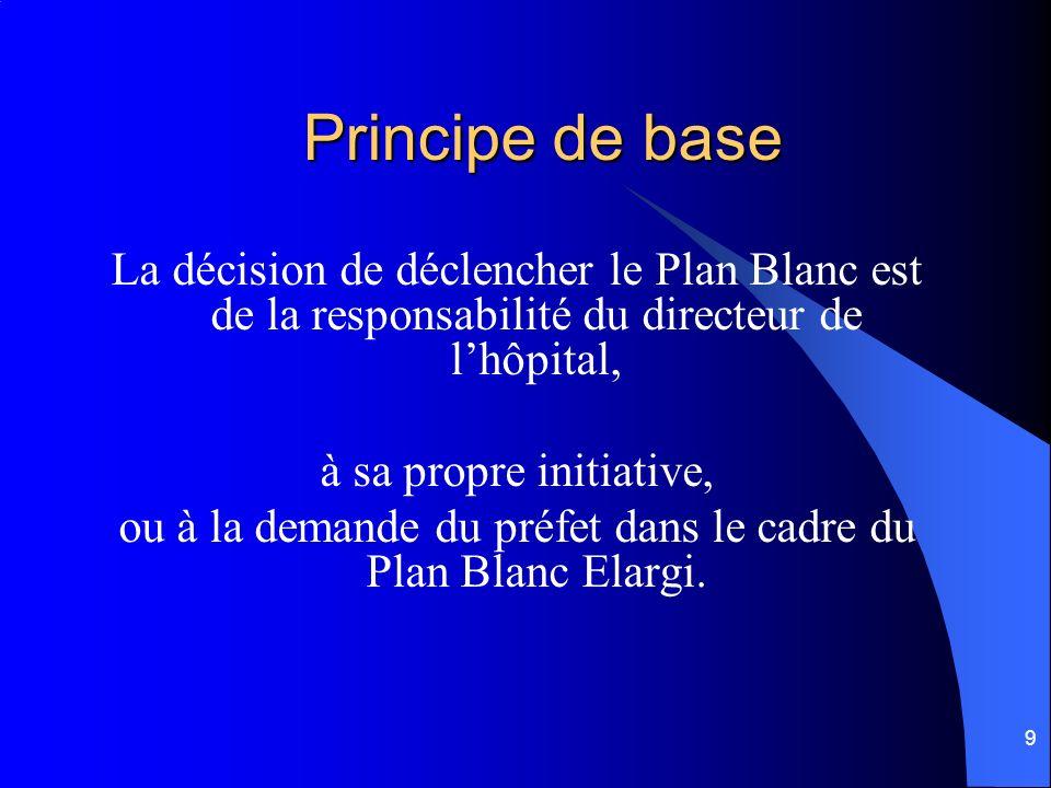 ou à la demande du préfet dans le cadre du Plan Blanc Elargi.