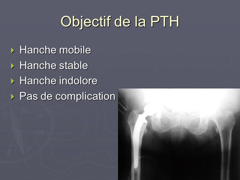 Objectif de la PTH Hanche mobile Hanche stable Hanche indolore