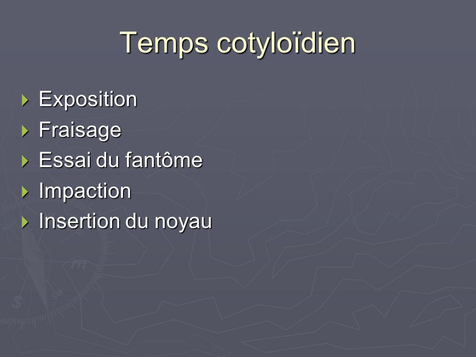 Temps cotyloïdien Exposition Fraisage Essai du fantôme Impaction