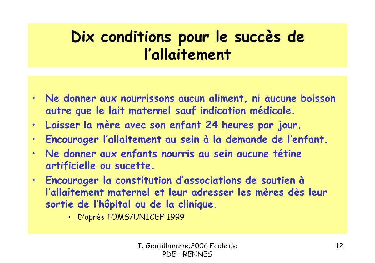 Dix conditions pour le succès de l'allaitement