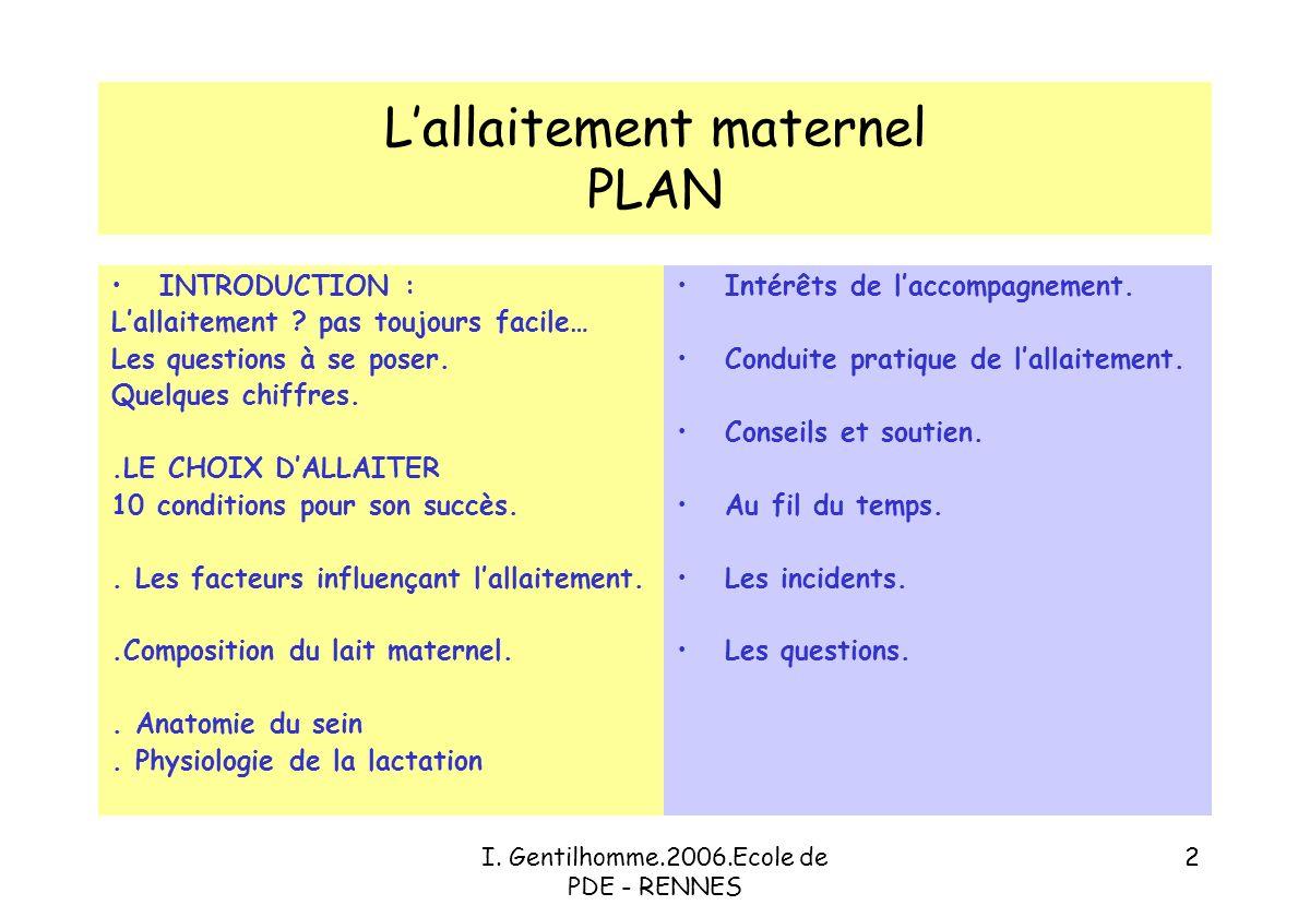 L'allaitement maternel PLAN