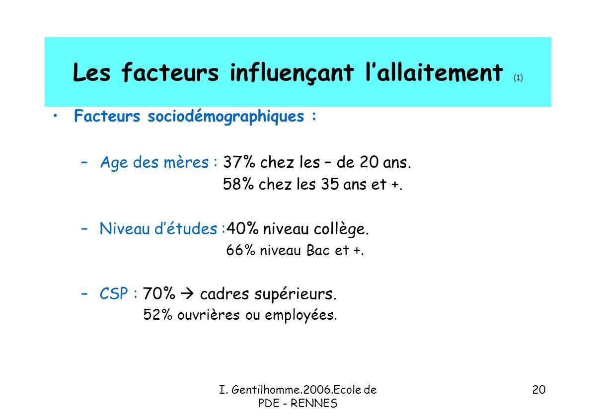 Les facteurs influençant l'allaitement (1)