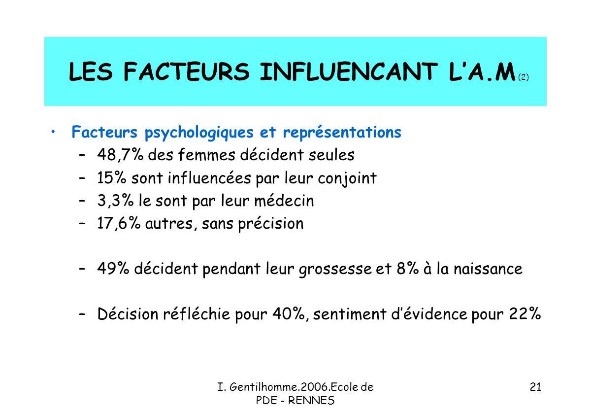 LES FACTEURS INFLUENCANT L'A.M (2)