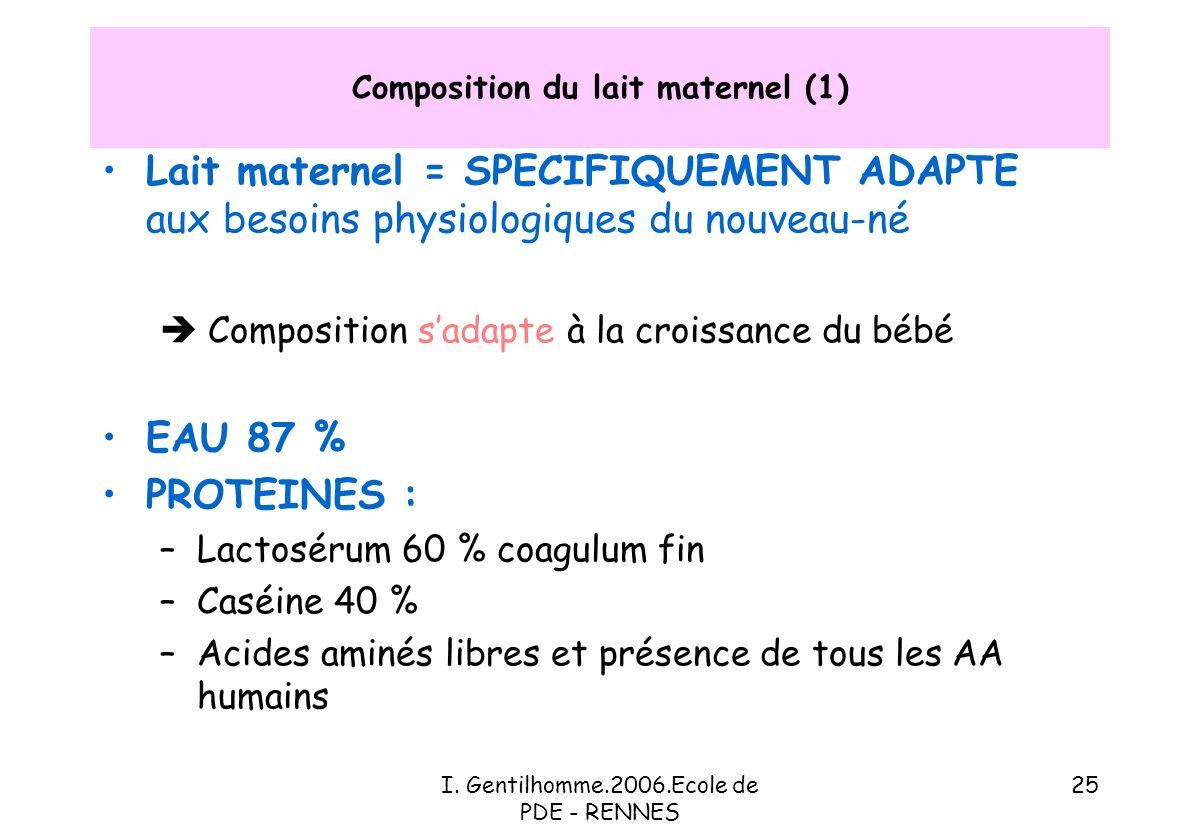 Composition du lait maternel (1)
