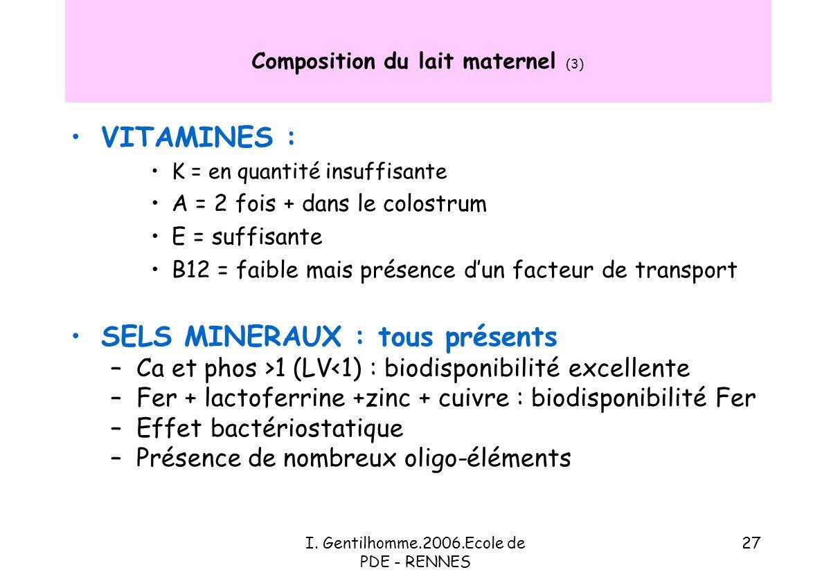 Composition du lait maternel (3)