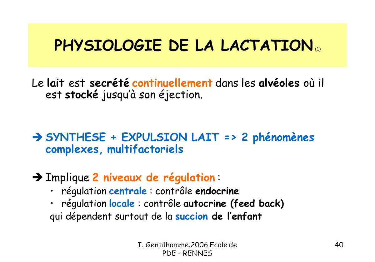 PHYSIOLOGIE DE LA LACTATION (1)