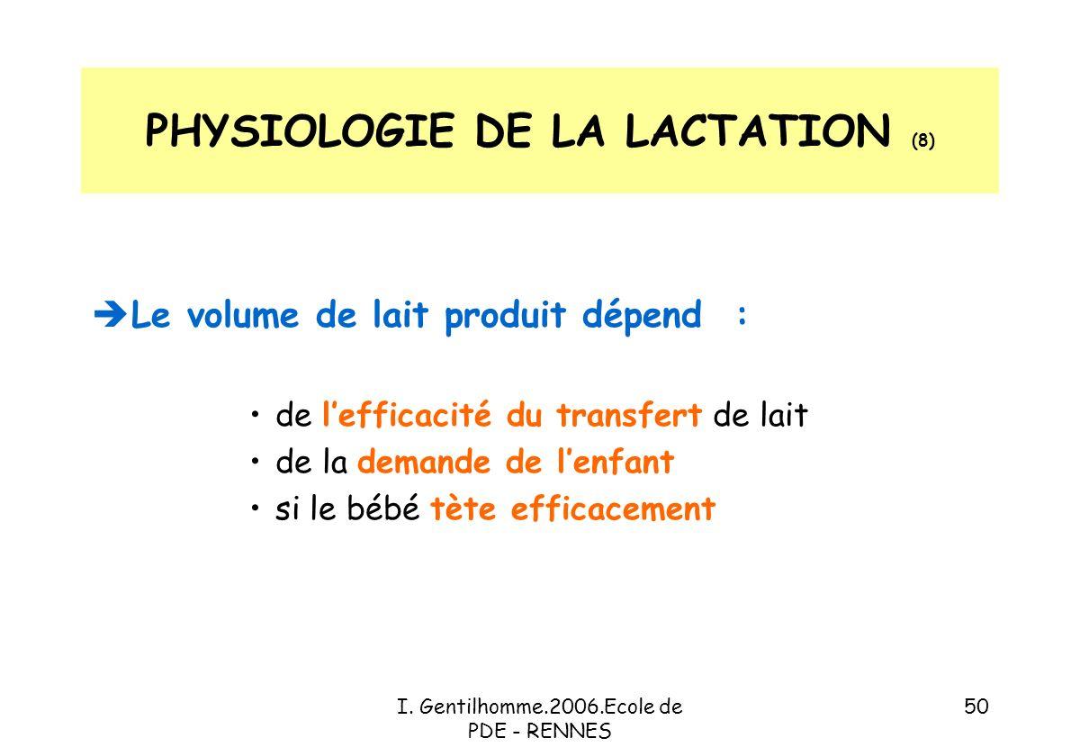 PHYSIOLOGIE DE LA LACTATION (8)