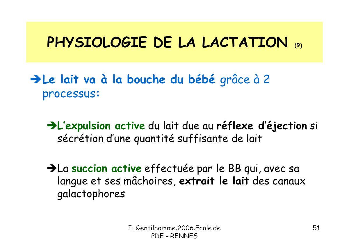 PHYSIOLOGIE DE LA LACTATION (9)