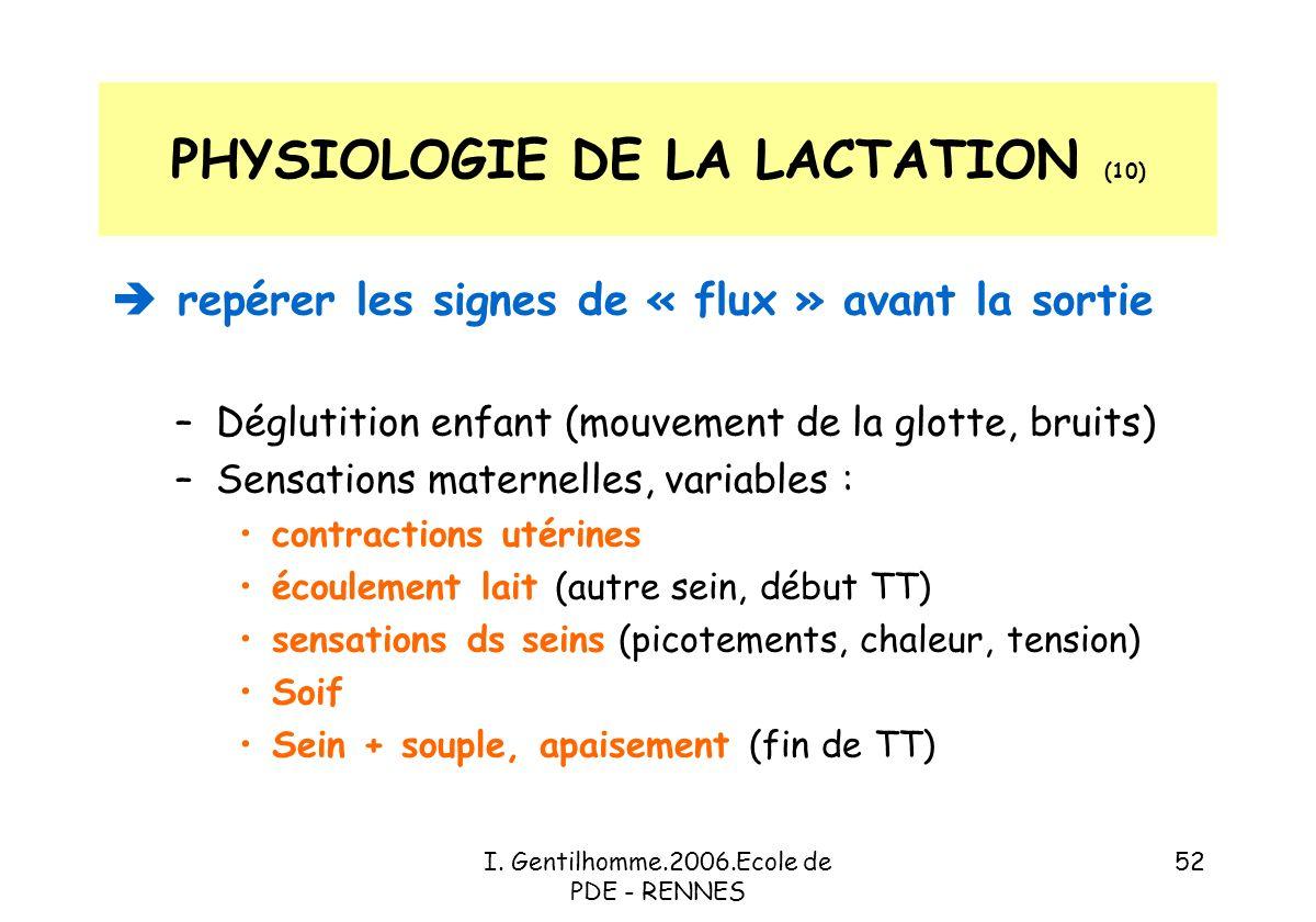 PHYSIOLOGIE DE LA LACTATION (10)