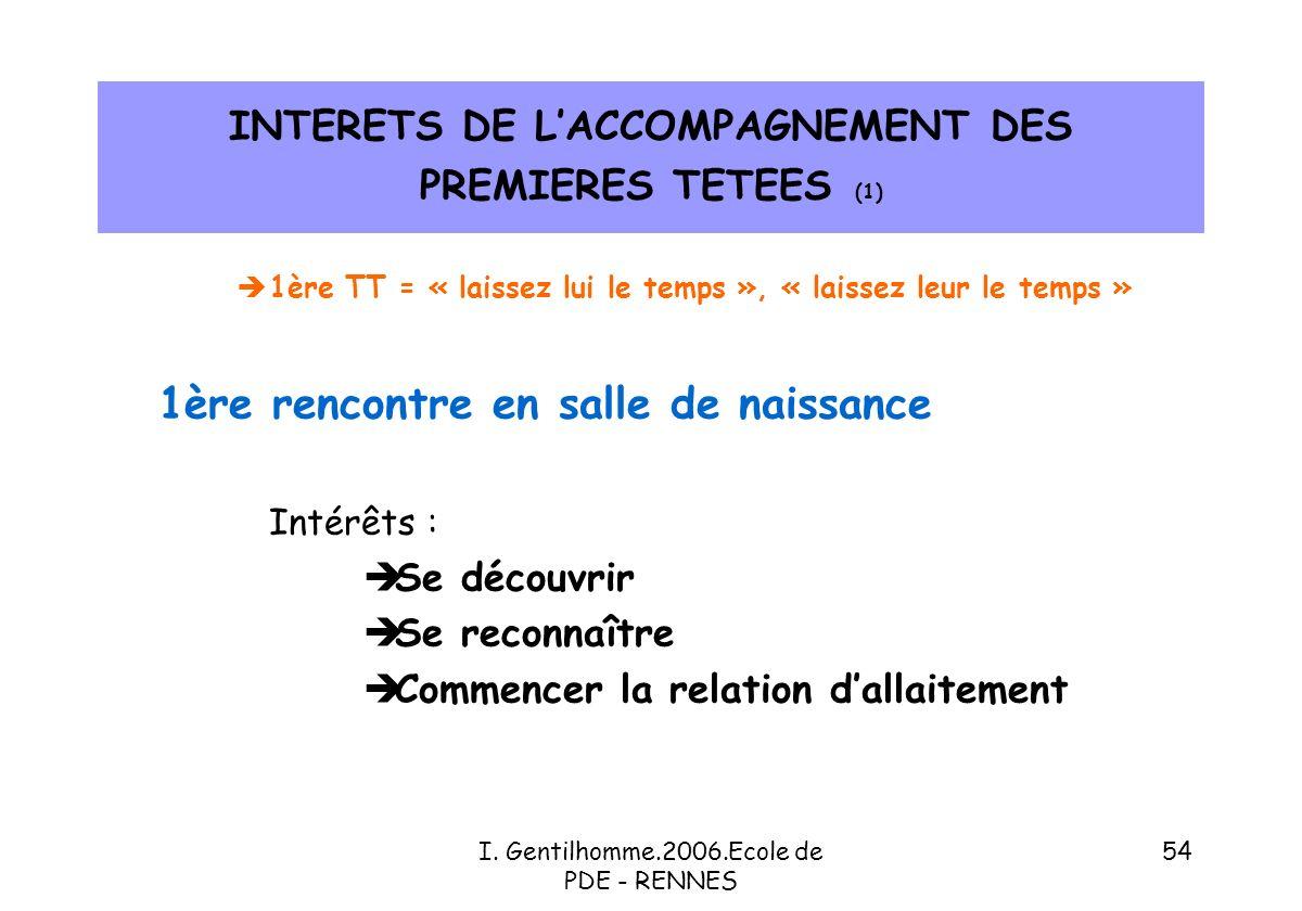 INTERETS DE L'ACCOMPAGNEMENT DES PREMIERES TETEES (1)
