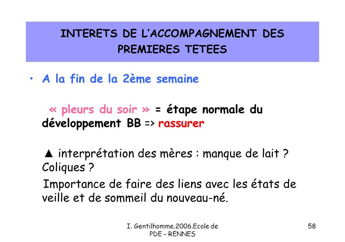 INTERETS DE L'ACCOMPAGNEMENT DES PREMIERES TETEES