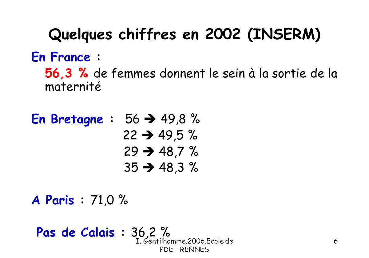 Quelques chiffres en 2002 (INSERM)