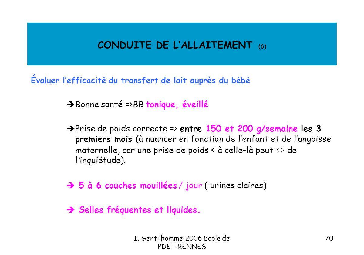 CONDUITE DE L'ALLAITEMENT (6)